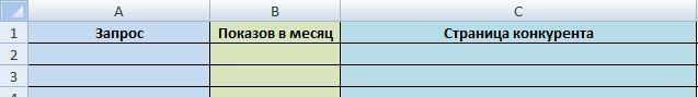 kak-uvelichit-poseshaemost-saieta-za-schet-konkurentov-7